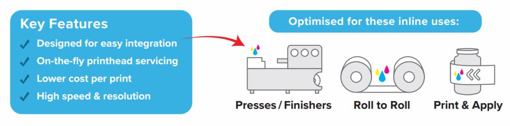 imprimante étiquette couleur afinia l901 schéma